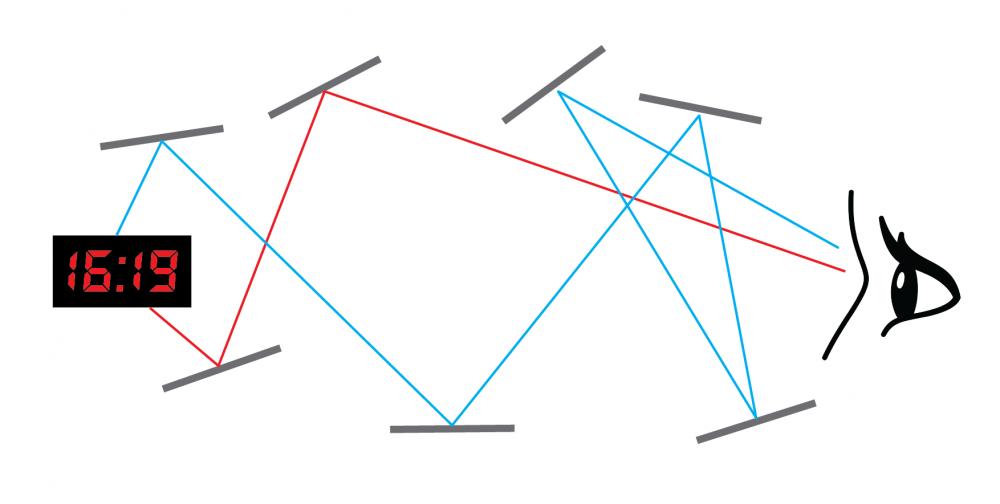 two times diagram-01